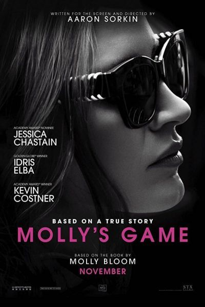 Molly's Game – Plakát